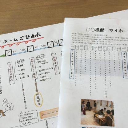 家づくりスケジュール4|熊本の注文住宅工務店ファミリアホーム