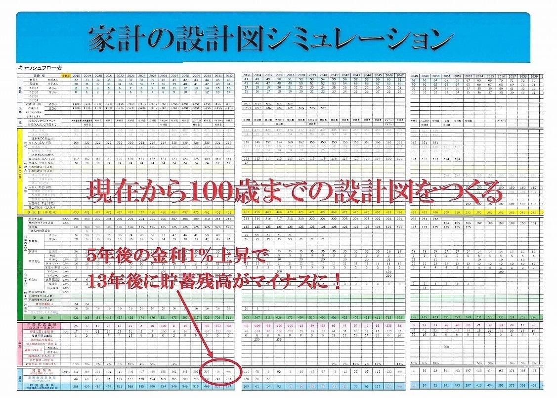 後悔しないための賢い家づくり勉強会参加1|熊本の注文住宅工務店ファミリアホーム