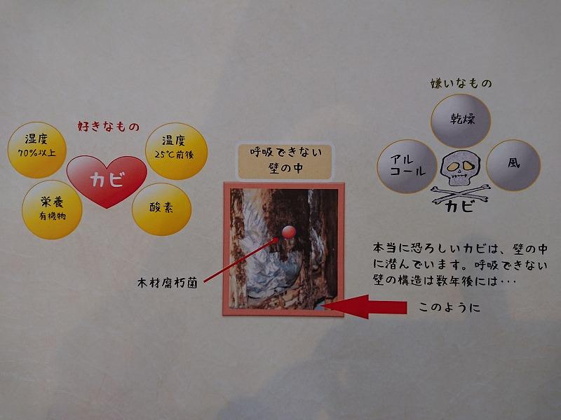 湿度管理1 熊本の注文住宅工務店ファミリアホーム