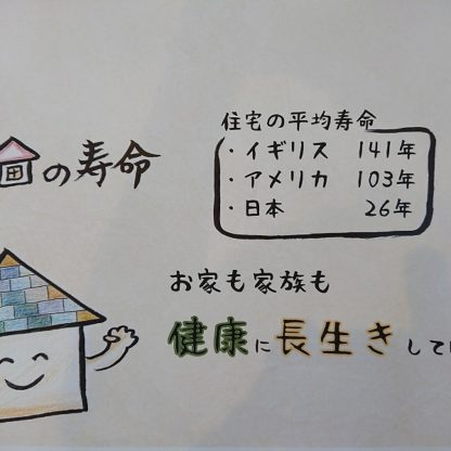 湿度管理2|熊本の注文住宅工務店ファミリアホーム