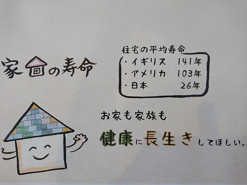 湿度管理2 熊本の注文住宅工務店ファミリアホーム