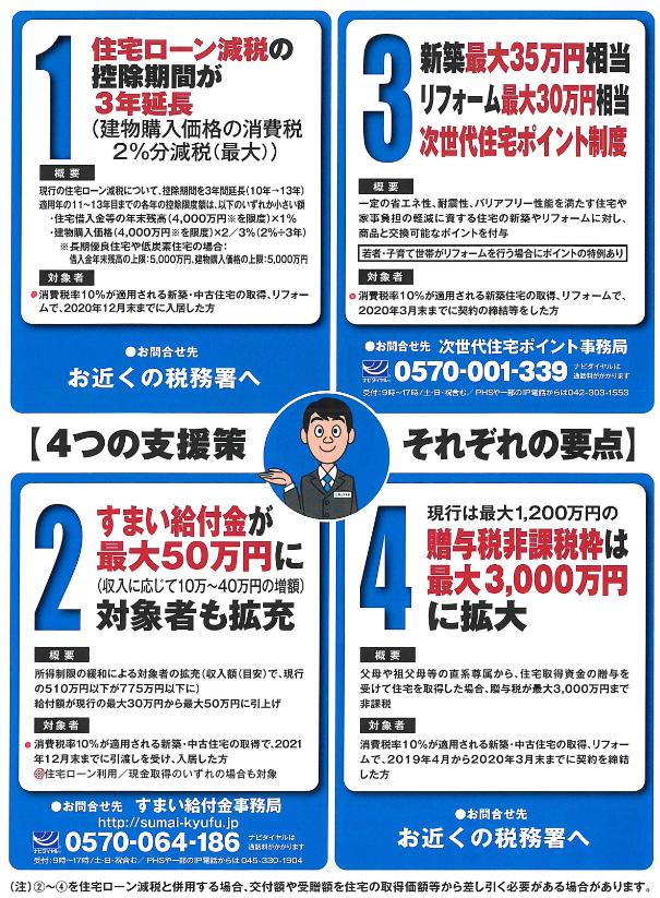 消費税1|熊本の注文住宅工務店ファミリアホーム