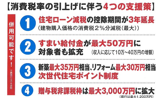 消費税2|熊本の注文住宅工務店ファミリアホーム